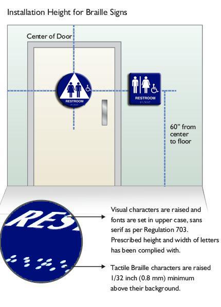 Ada Bathroom Sign Height Talentneedscom - Handicap bathroom sign height