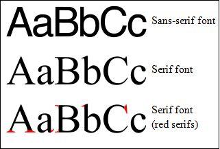 Sign Font Images