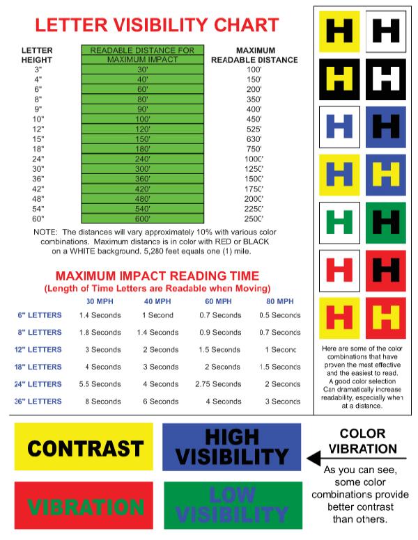 Blog Visibility Chart resized 600