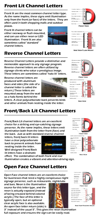 Channel Letter Sales Guide