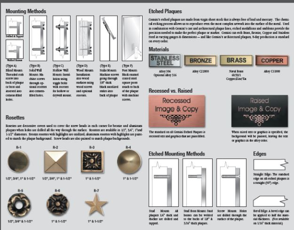 Gemini Metal Plaque Options Los Angeles