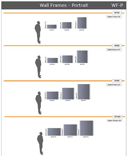 Best uses for Vista System Sign Frames in Los Angeles